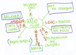 radioclube 28112014