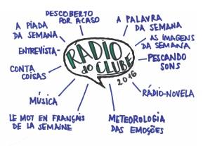 logo bulle chroniques radio 2016
